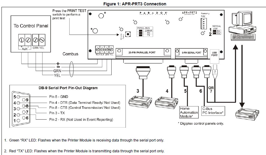 Paradox Evo192 Wiring Diagram